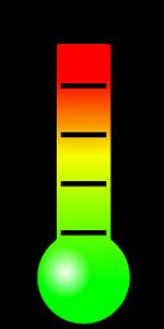 Czym jest wzorcowanie termometru?